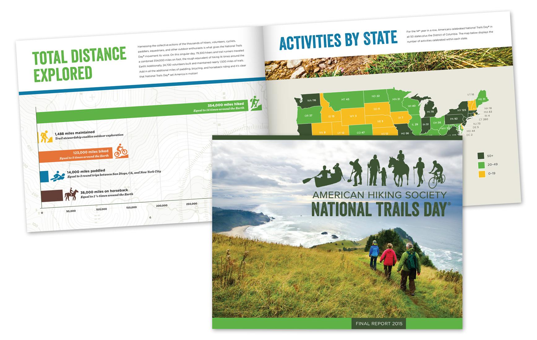 AHS // National Trails Day