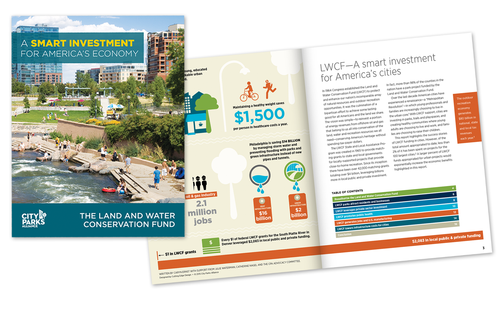City Parks Alliance // Infographic